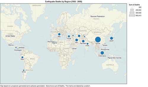 Earthquake Deaths by Region (1902-2008)