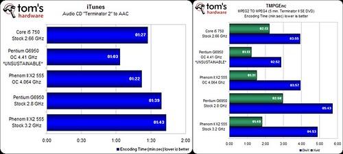 AMD-100125-iTune-TMPGEnc
