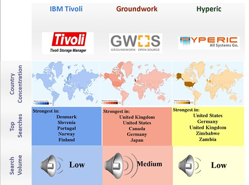 Open Source vs. proprietary -it monitoring - groundwork