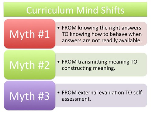 Curriculum Mind Shifts