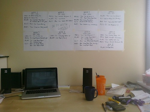 Ladies and gentleman. I present to you The Wall of Assignments!
