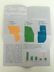 (emily burtner) Tags: poster baltimore foldout infograph fooddesert emilyburtner