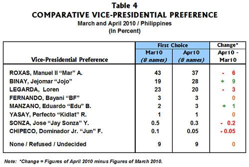 table4_PVP_PESapril2010