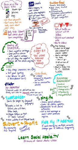 Notes from Giovanni Gallucci presentation on Social Media Part 2 of 2