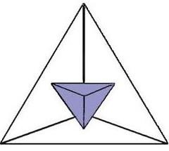 Tetraedro y su dual