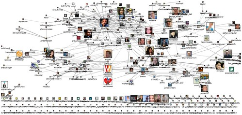 2010 - May - 18 - NodeXL - twitter social graph