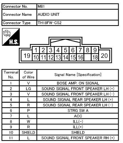 Wiring Diagram Kenwood Dnx7100 - Wiring Diagrams List on