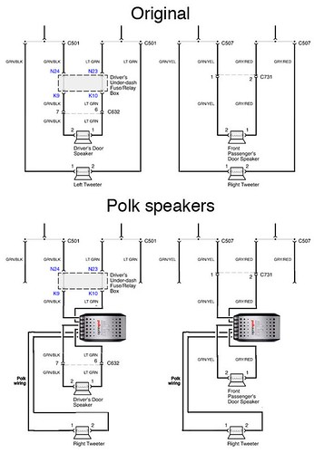 I will cut the speaker wires and use them to feed the crossover then reuse the rest of the speaker wires but will run new tweeter wires and leave the old ...  sc 1 st  Honda Odyssey Forum : wiring tweeters to door speakers - yogabreezes.com