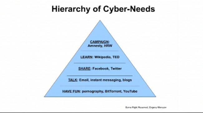 cyber needs