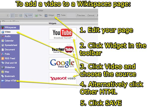To add a video to a Wikispaces page: