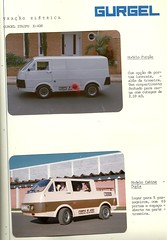 Electric vans from Gurgel 1981
