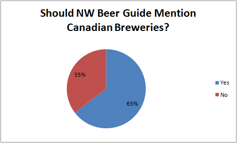 Should NW Beer Guide Mention Canadian Breweries?