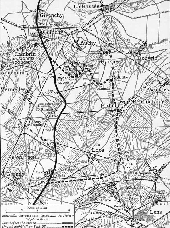 Battle of Loos 1915