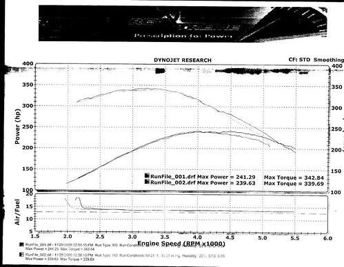 yet another cam question [Archive] - Corvette Forum