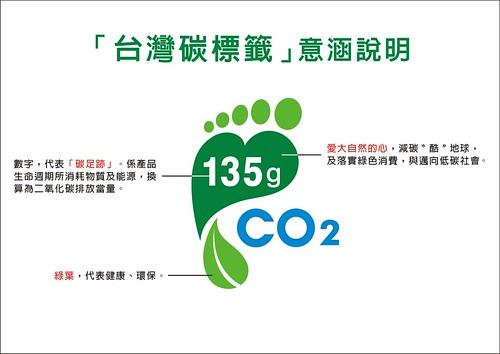 台灣碳標籤意涵