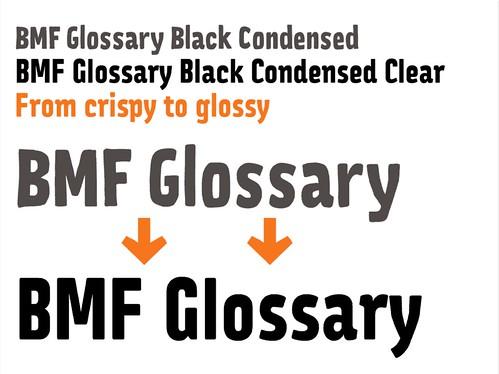 Ballhaus BMFGlossary