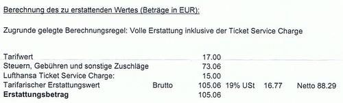 Lufthansa Rückerstattung für Nicht-Flug nach Berlin