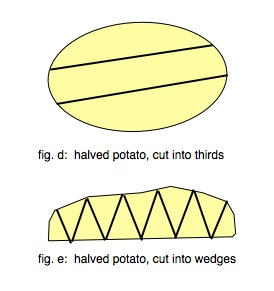 potato wedges 2
