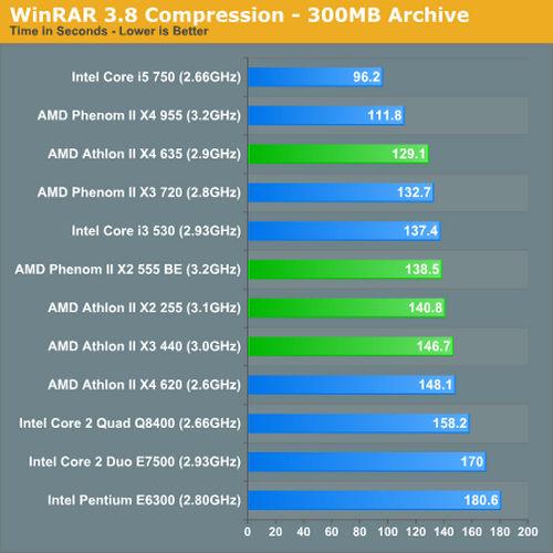 AMD-100125-WinRARb
