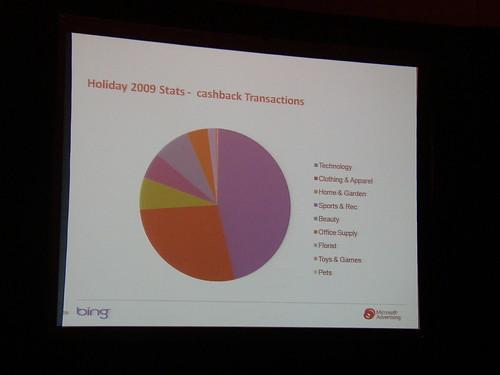 Bing Cashback Slide