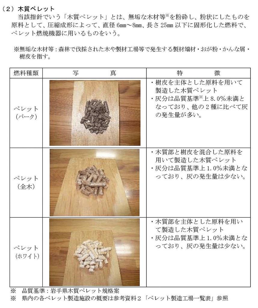 木質ペレット 2010.3.7(6)