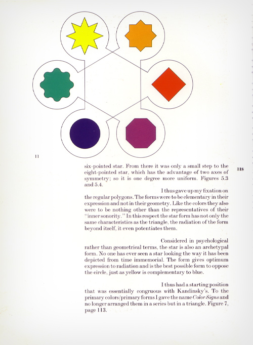The forms of colour