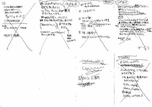 abrAsus 「保存するメモ帳」をスキャン