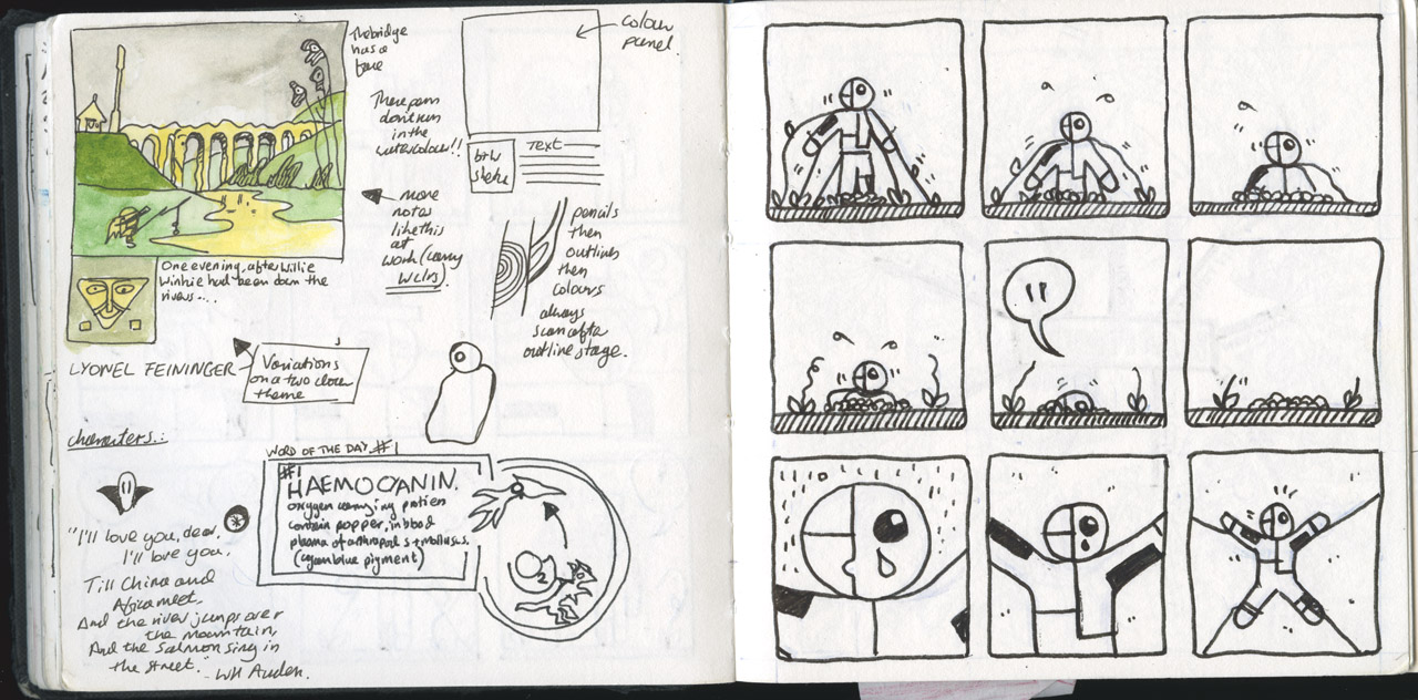 Notebook 21 May 04