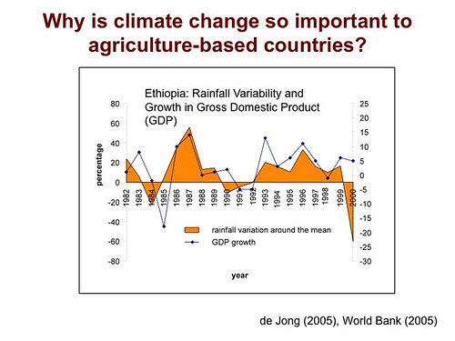 Why is climate change so important to agriculture-based countries?