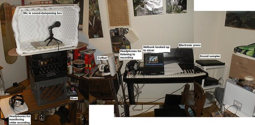 Home Recording Studio Composite, Captioned