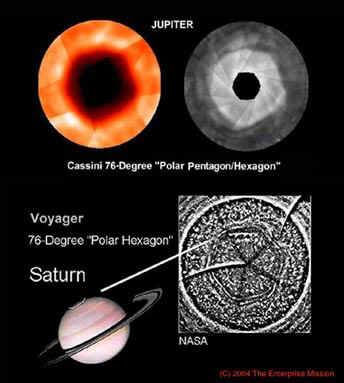 Polar_Vortex_Geometries_for_Saturn_and_Jupiter_web