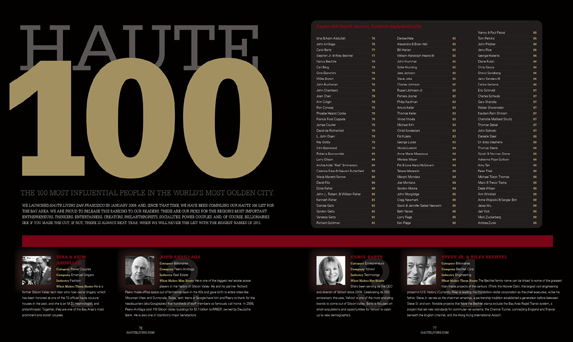 The Haute 100 in San Francisco,