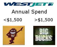WestJet Frequent Guest