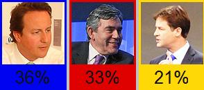 New Statesman - Polls Guide_1271187444417