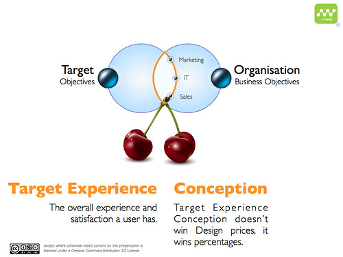 Target User Experience - Cherries Theory