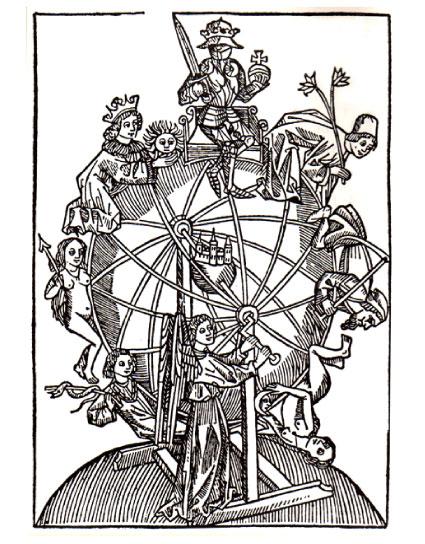 Innes Wheel