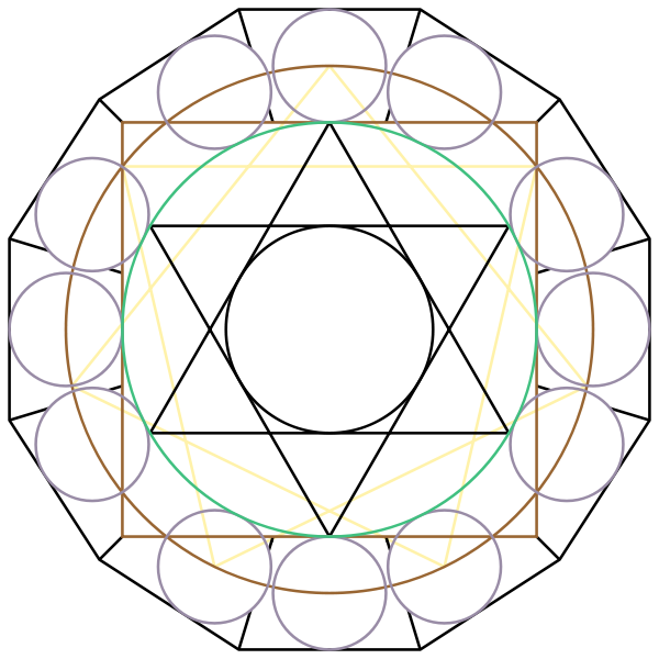 600px-New_Jerusalem_(Michell)_Sacred_Geometry_svg