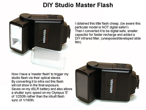 Infrared Studio Master Flash/Strobe