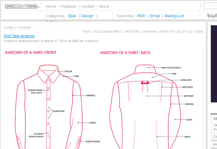 Anatomy Of A Shirt | A Shirt Style Guide
