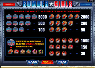 free Bomber Girls slot mini symbol