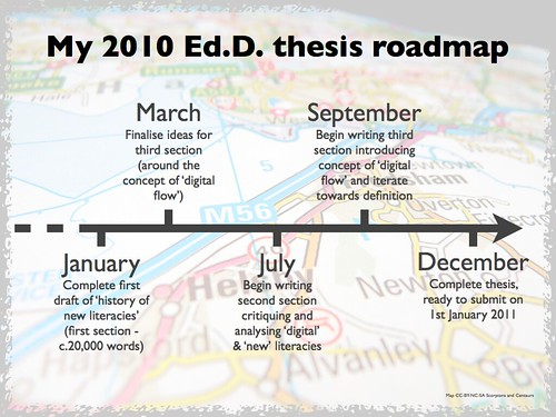 My 2010 Ed.D. thesis roadmap