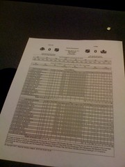 Just handed the 1st period #LAkings stats sheet. I <3 Analytics
