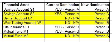 GEO_Nomination