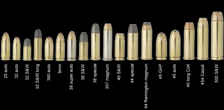 bullet size chart pistol: Handgun ammo visual comparison for reference