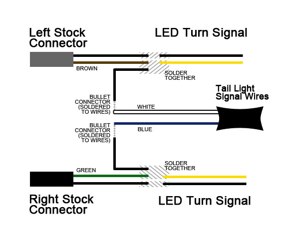 4463960874_465e9320ef_o basherdesigns led turn signals 4 for $20! motorcycle indicator wiring diagram at gsmx.co