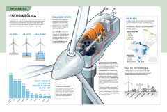 Wind Power! (Gabriel HL) Tags: school book power livro turbine energia didtico eolic elica
