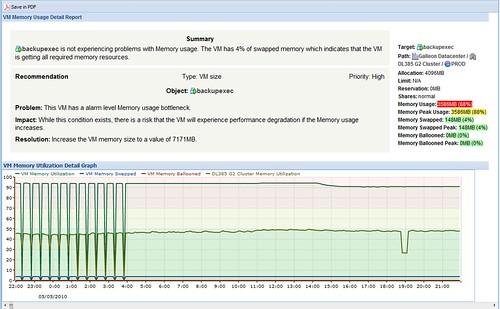 ESX » boche net – VMware vEvangelist