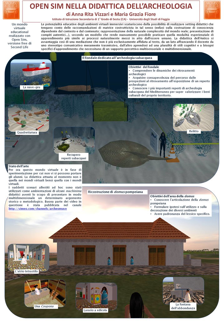 Poster presentato ad Archeofoss