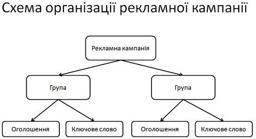 shema_ppc