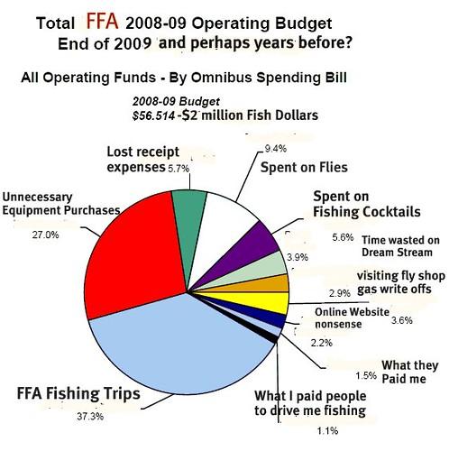 spending5